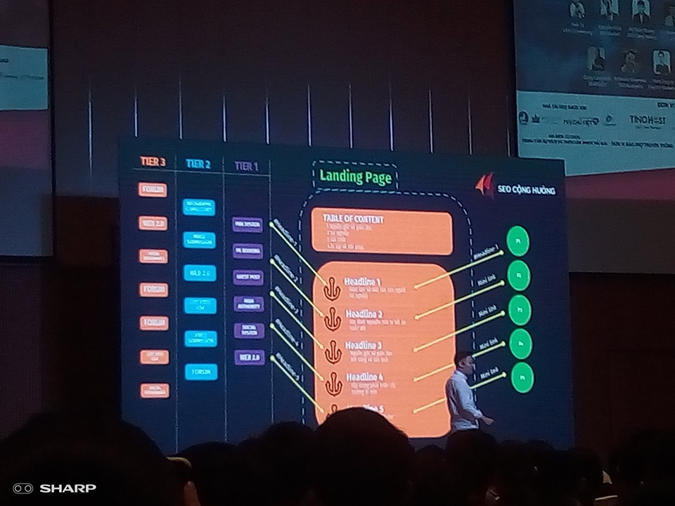 Review VietNam Digital SEO Summit 2019